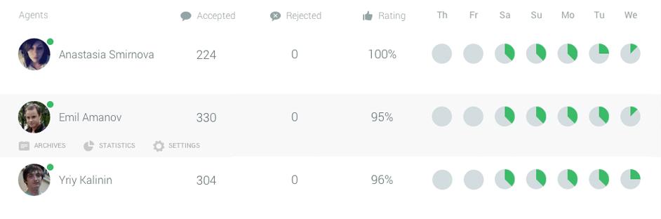 en_rating